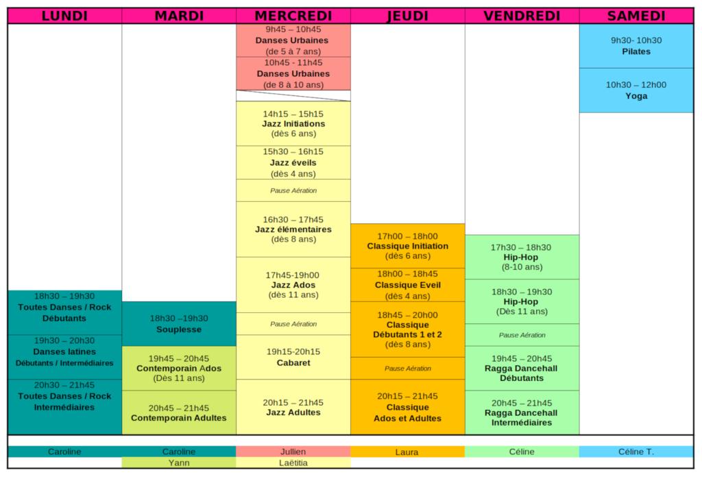 Planning EDG